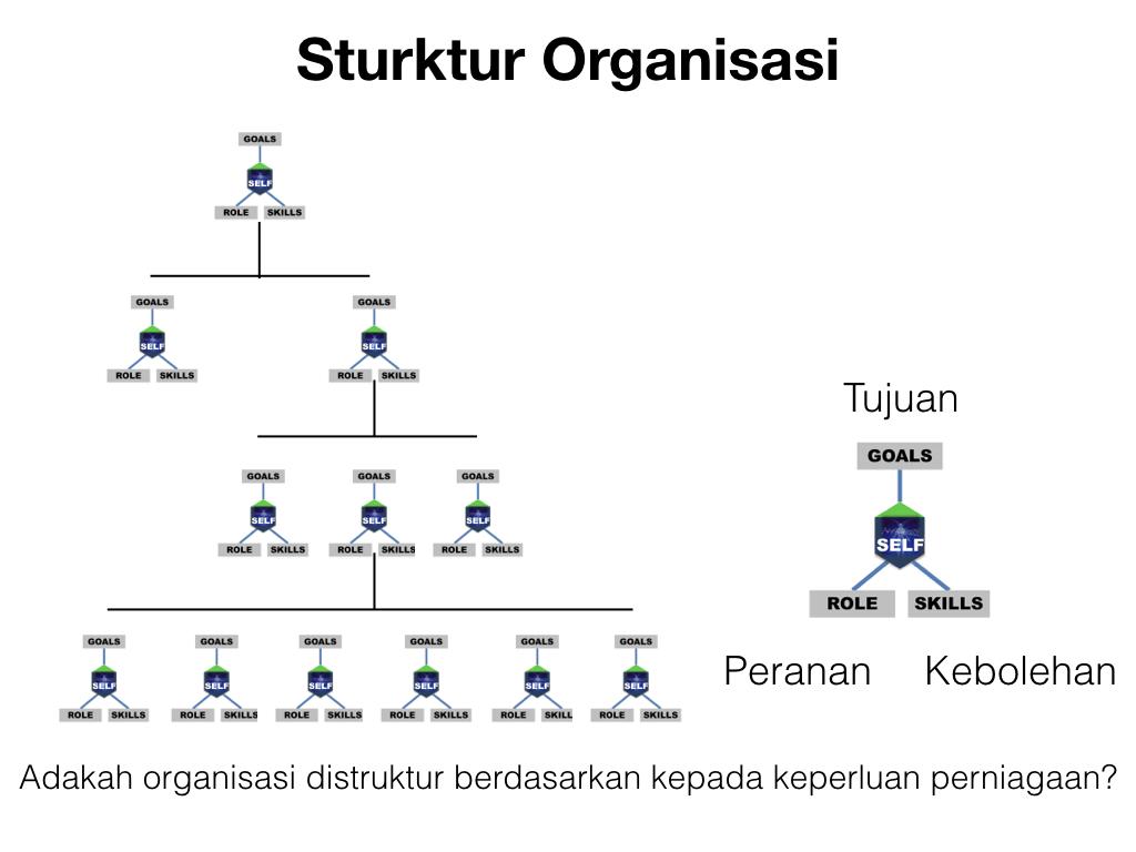 struktur_organisasi